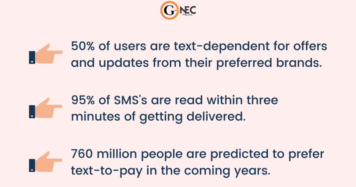 How cost-efficient is our bulk SMS service provider_